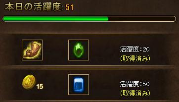 活躍報酬15DG.png